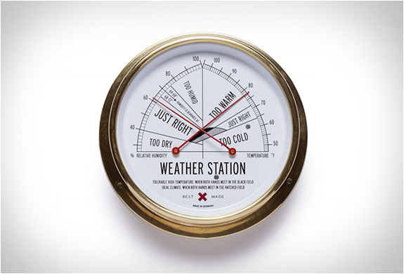 BEST MADE WEATHER STATION | Image