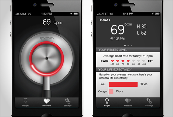 Cardiio | Touchless Heart Rate Monitor | Image