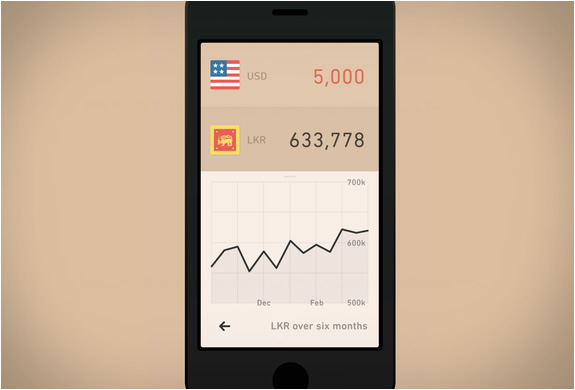 currency-simple-converter-5.jpg | Image