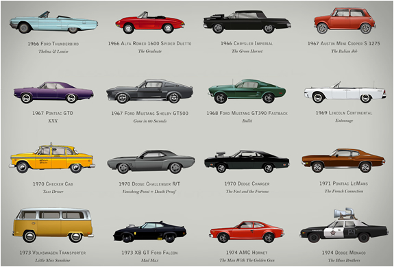 filmography-of-cars-2.jpg | Image