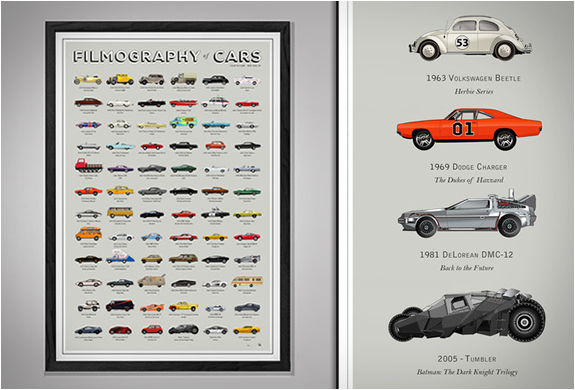 FILMOGRAPHY OF CARS | Image