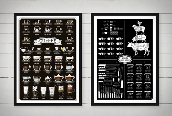 FOLLYGRAPH INFOGRAPHIC POSTERS | Image