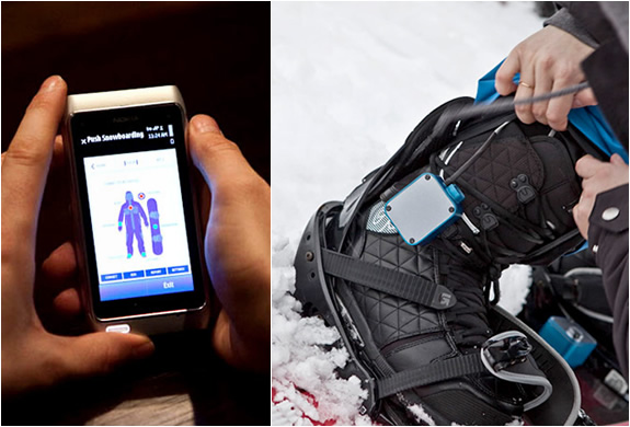 Push Snowboarding | By Nokia And Burton | Image