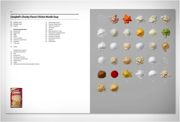 ingredients-2.jpg | Image