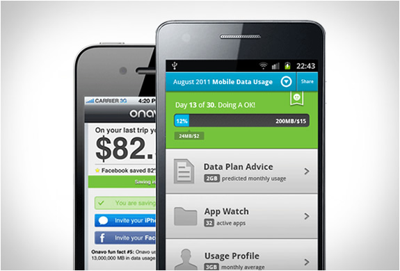 ONAVO DATA APP | CONTROL YOUR DATA AND COSTS | Image