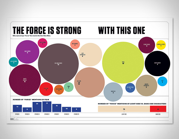 star-wars-super-graphic-2.jpg | Image