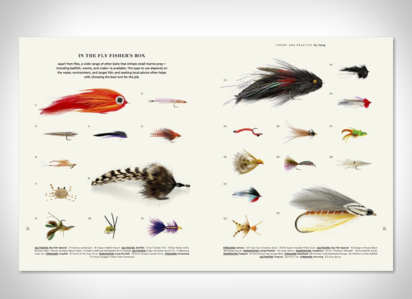 the-fly-fisher-5.jpg | Image